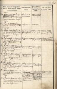Лист алфавитного списка переселенцев