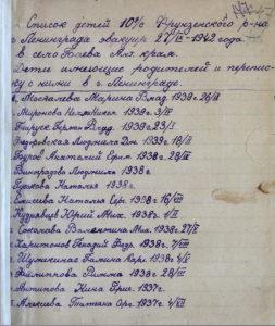 Список детей 10-го детского сада Фрунзенского района г. Ленинграда эвакуированных 27 сентября 1942 г. в село Баево Алтайского края