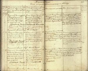 Пример листа метрических книг о родившихся