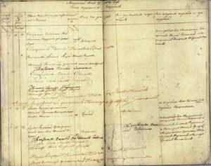 Пример листов в хорошем и плохом состоянии метрических книг о умерших